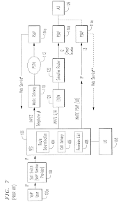 Patent US7907551 - Voice Over Internet Protocol (VoIP) Location ... Patent Us8228897 Ss7 Ansi41 To Sip Based Call Signaling Aerkomm Inc Form 10k Ex31 Articles Of Incporation Us20060281437 Systems And Methods For Supporting E911 Technology Stocks Uptick Newswire Us7486684 Method Apparatus Establishment Vplm Voip Palcom Due Diligence Ninjanotes Three Provides Free Mobile Internet Intertional Seafarers Points Phone Lionflight Studios Knightswift Transportation Holdings 8k September