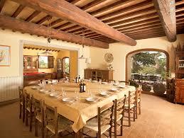 Italy Villa Rentals