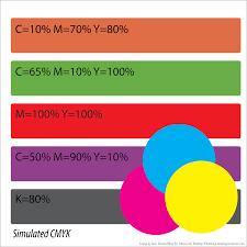 CMY Colors In Desktop Publishing