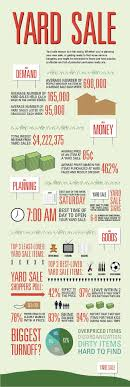 Infographicjournal: Yard Sale Stats And Facts Repinned By Www ... Budget Cars Of Cedar Rapids Car Rental Used View Search Results Vancouver Truck And Suv Penske Reviews Enterprise Moving Cargo Van Pickup Rent Truck Coupon Apple Store Student Deals 2018 Infographicjournal Yard Sale Stats Facts Repinned By Www Senate Rejects Trailer Exemption From Oklahoma Vehicle