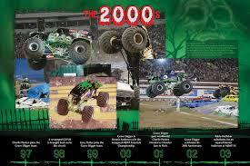 100 Monster Truck Grave Digger Videos History Of Jam