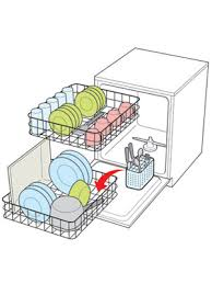 Dishwasher Not Working Clip Art
