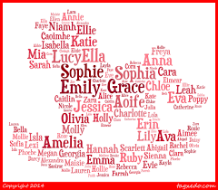 Best Baby Girl Names With Meaning
