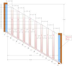 Layout Formula For A Balustrade | Math Encounters Blog Best 25 Frameless Glass Balustrade Ideas On Pinterest Glass 481 Best Balustrade Images Stairs Railings And 31 Grandview Staircase Stair Banister Railing Porch Railing Height Building Code Vs Curb Appeal Banister And Baluster Basement With Iron Balusters White Balustrades How To Preserve Them Stair Stairs 823 Staircases Banisters Craftsman Newel Post Nice Design Amazing 21 Handrails