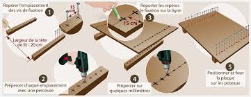 fabriquer une tte de lit capitonne fabriquer une tte de lit