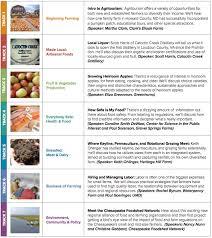 Pumpkin Patch Chesapeake Va by Program Future Harvest A Chesapeake Alliance For Sustainable