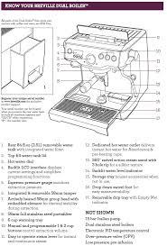 Breville Dual Boiler Espresso Machine Bes920xl Canada Parts Names