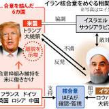 アメリカ合衆国, イラン, アメリカ合衆国大統領, ドナルド・トランプ, イランの核開発問題