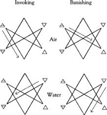 Unicursal Hexagram aka The Men of Letters symbol Supernatural Symbols
