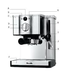 Breville Coffee Espresso Machine Know Your Parts
