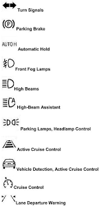 Malfunction Indicator Lamp Honda by Bmw Dash Indicator Lights Service Near Lutherville Timonium Md