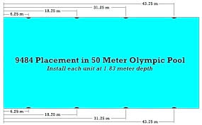 Swimming Pool Sizes Size Length Lap And Width Meter