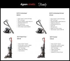 Dyson Multi Floor Vs Cinetic Animal by Dyson Has Expanded The Cinetic Science Upwards