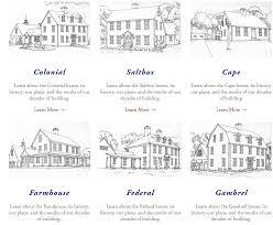 Homestyler Floor Plan Tutorial by Top 23 Websites For Tiny House Floor Plans Tutorial45