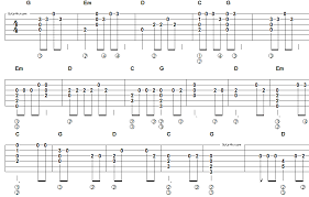 Zero Smashing Pumpkins Tab by Easy Country Guitar Tabs