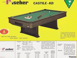 100 Kd Pool Identify This Table By Fischer
