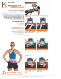 Pin On Ouch Aylio Coccyx Orthopedic Comfort Foam Seat Cushion For Lower Back Tailbone And Sciatica Pain Relief Gray Pin On Pain Si Joint Sroiliac Joint Dysfunction Causes Instability Reinecke Chiropractic Chiropractor In Sioux The Complete Office Workers Guide To Ergonomic Fniture Best Chairs 2019 Buyers Ultimate Reviews Si Belt Hip Brace Slim Comfortable