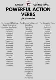 Words For Cover Letter - These Are The Magic Words You Should Be ... Cover Letter Pdf Or Word Fresh 30 Professional Descriptive Words For Writing A For Resume Samples Banking Details Format New Adjectives Inspirational Rumes The D Sample Good Design 51 Awesome Examples Unique Self Of 12 Medmoryapp Revised Best Positive Atclgrain
