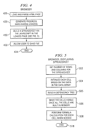 Javascript Math Ceil Decimal Places by Patent Us6988241 Client Side Web Based Spreadsheet Google Patents