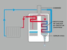 tout savoir sur les chaudières à condensation et à basse