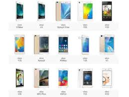 List of Top Hot selling Smartphone Brands Globally Micromax