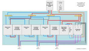 tableau electrique monophasé achat electronique