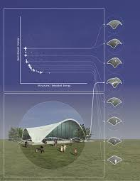 100 Nathan Good Architect Energyefficient Design Helping Architects Weigh Their
