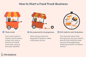 100 Food Trucks For Sale California How To Start A Truck Business