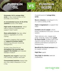 Soaking Pumpkin Seeds In Water by Pumpkin Seeds Vs Pumpkin Seed Oil Activation Products Blog