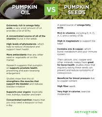 Organic Pumpkin Seeds Australia by Pumpkin Seeds Vs Pumpkin Seed Oil Activation Products Blog