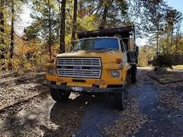 Dump Trucks In Greenville, SC For Sale ▷ Used Trucks On Buysellsearch Greenville Used Vehicles For Sale Chevrolet Of Spartanburg Serving Gaffney Sc 2018 Jeep Renegade Vin Zaccjabb6jpg769 In Greer Car Dealership Taylors Penland Automotive Group Trucks Toyota And 2019 Tundra What Trumps Talk German Auto Tariffs Means Upstate Cars Suvs Sale Ece Auto Credit Buy Here Pay Seneca Scused Clemson Scbad No Ford Dealer In Canton Nc Ken Wilson Fairway Bradshaw Your
