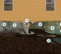 how to install footer drains ideas smartpipe crawl drainage system