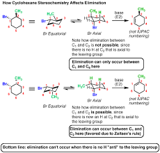 Chair Conformations In Equilibrium by The E2 Reaction And Cyclohexane Rings U2014 Master Organic Chemistry