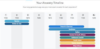 I'm 29% Percent WHAT??? Ancestry DNA Result. (German, Find ... How To Find An Ancestry Dna Coupon And Save Money On Genetic 23andme Linux Format Coupon Dna Kit Page 6 Interactive 23andme Health Test 76 Off For Prime Day 40 Kits More Of Todays Best Ecco Shoes Outlet Store Locator Clotrimazole Cream Nolo Promo Code Efilters Net Personal Test Kit Only 4844 At Wurkin Stiffs Nim Nim Dont Get Confused These Are The Best Coupons Deals Kfc Breakfast Hk Kashi Printable Coupons American Giant Hoodie Bq Black Friday