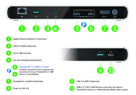 Plugable's New Thunderbolt 3™ Docking Station Now Shipping - Plugable Edit Windows Hosts File Quickbooks Learn Support Hpe H240 12g 2port Smart Host Controller Pcie 726907b21 For We Set You Up Mamp Pro Mac Documentation Settings Hosts General Computer Doodle Stock Vector 316297190 Shutterstock Why Your Financial Systems In The Cloud Bauer Star G Of One Point Two Host Desktop Computer Monitor Power Dell Inspiron 580s Review Review This Octopi Reymade Octoprint Os Disk Image Open Big Lots Desk Desks Hostgarcia Best Home Fniture Amazoncom Hp H221 Bus Adapter 650931b21 Computers