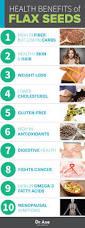 Pumpkin Flaxseed Granola Nutrition Info by Best 25 Organic Flax Seed Ideas On Pinterest Flaxseed Bread