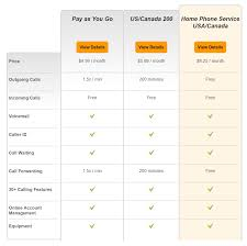AXvoice Voip Service Provider - Full Review Nextiva Review 2018 Small Office Phone Systems Business Voip Infographic Popularity Price Customer Reviews Voip Service Choosing The That Suits You Best Most Reliable Voip Services 2017 Altaworx Mobile Al Youtube Phonecom Pricing Features Comparison Of Alternatives Provider At Centre Voip Voice Calling Apps Android On Google Play 6 Adapters Atas To Buy In Ooma Telo Home Review Mac Sources 15 Providers For Guide General Do Seal Deal For