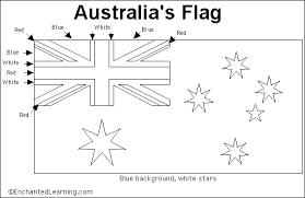 Australia Flag Printout ZoomSchool
