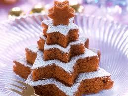 gâteau de noël au chocolat et aux noix recette