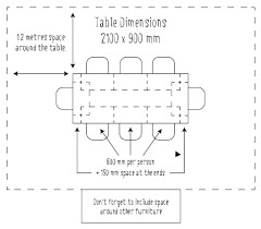 Dining Table Size Average Room Dimensions