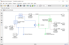 Matlab Cell To Double by Control Tutorials For Matlab And Simulink Motor Position