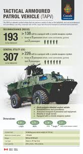 Tactical Armoured Patrol Vehicle Project Project | Investing In ... Ajax Armoured Vehicle Wikipedia Brinks Armored Guards Taerldendragonco Tactical Armoured Patrol Vehicle Project Investing In Streit Group Defense Security Factory United Arab Inside Story On Armored Cars Secret Life Of Money Youtube Local Atlanta Truck Driving Jobs Companies Brinks Stock Photos Resume Samples Driver Templates Buy Pictures Masterminds 2016 Imdb Wallpapers Background Truck Carrying 3 Million Rolls I10 Blog Latest