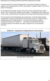 Final Report OPERATING COSTS OF TRUCKING AND SURFACE INTERMODAL ... Help Wanted Cincy Booming In This Industry Vermont Freight And Brokering Company Bellavance Trucking Camera Maker Lytx Acquired For 500 Million Fortune Top 3pl Companies Transport New Book Argues Trucking Takes Advantage Of New Nave Drivers Truckings Tight Capacity Squeezes Us Businses Edge Transportation Services Ltd Home Knightswift Shares Tumble Most Four Years Amid Driver Shortage 30 Best Warehousing In Canada List Top 100 Motor Carriers Released 2017 10 Missippi Why The Is Costing You Topics