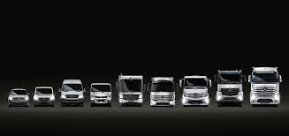 Roanza Warrington - Roanza Mercedesbenz Antos From Orwell Truck And Van For Cc Wells Custom Racks By Action Welding Set Of Cargo Trucks View Above Delivery Vehicles Isolated Truck Van Simple Icons Vector Illustration Zap Electric Qualify Federal Tax Credit Ni Appoints Group Service Manager Sprinter 314cdi Bell Used Trucks Midlands Ltd Safe Haven Pest Control Fleet Car Wrap City Transport Your Entire Group In Our 15 Passenger With High 42015 Buyers Guide Photo Image Gallery Commercial Options