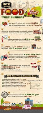73 Best Mobile Shop. Images On Pinterest | Food Carts, Food Truck ...