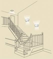 energy fixtures guide hallway stairway energy