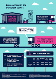A Guide To Driving Jobs | UK HGV Driving Job Info How Much Do Truck Drivers Earn In Canada Truckers Traing Make Salary By State Map Driving Industry Report Is Cdl Worth Pin Schneider Sales On Trucking Infographics Pinterest Income Tax Sweden Oc Dataisbeautiful To 500 A Year By For Uber Lyft And Sidecar Opinion The Trouble With New York Times Highway Transport Large Truck Driver Compensation Package Bulk Gender Pay Gap Not A Myth Here Are 6 Common Claims Debunked Shortage Eating Into Las Vegas Valley Company Profits Advantages Of Becoming Driver