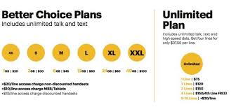 Sprint Better Choice Plans Target Verizon With Double Data ... Deal Sprint Unlimited 1yrfree Byod Piaf Your Own Linux Will Fire Up Wifi Calling Tomorrow February 21st Coming Introduces Travel Plan With Free Intertional 2g Roaming Freedom Currently Being Sted In Select Lglotuslx600sprifront Galaxy Note 4 Smn910p Unboxing Youtube Amazoncom Airave Airvana Version 2 Access Point Cellphone Win A Smartphone From Wirefly And Phonedog What Exactly Is The Difference Between Callingplus Lte Calling Samsung Ativ S Neo Review Rating Pcmagcom
