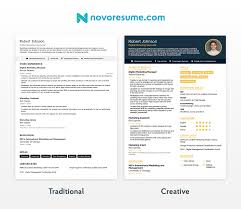 How To Write A Resume | 2019 Beginner's Guide | Novorésumé 12 Resume With Cerfication Example Proposal 56 Tips To Transform Your Job Search Jobscan Blog Rumes And Cvs Career Rources For Students How Write A Great Data Science Dataquest 101how Templates 25 Examples Sample For Pmp Certified Project Manager Listing Cerfications On 9 10 It 2019 Professional Guide Licenses On Easy Best Personal Care Assistant Livecareer Academic