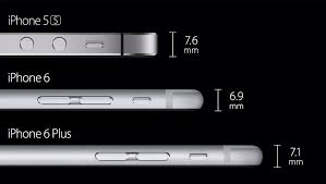 iPhone 6 Thickness parison vs iPhone 6 Plus vs iPhone 5s